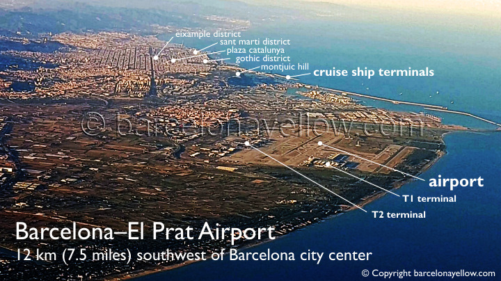 How to get to Barcelona airport from centre