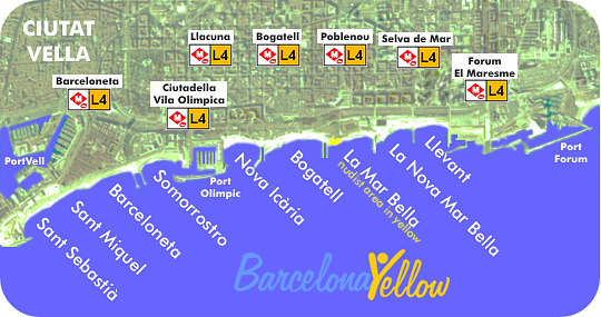 Names Barcelona beaches - beaches in Barcelona
