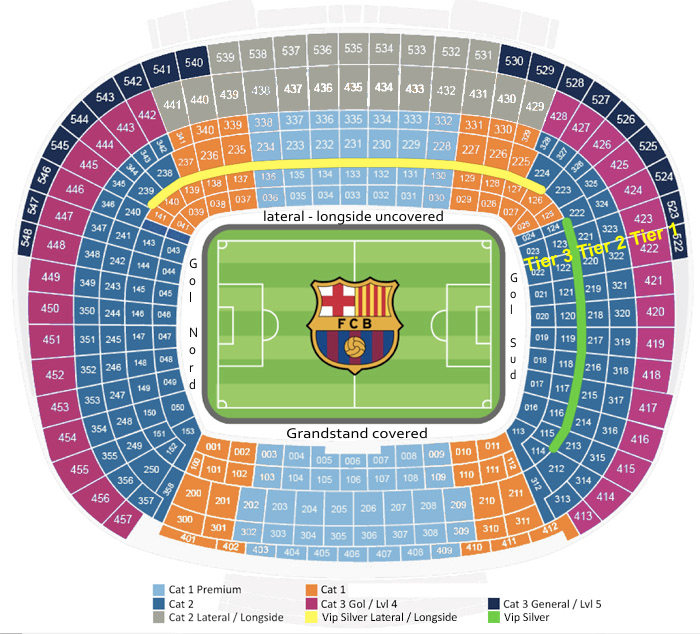 FC Barcelona stadium seating chart