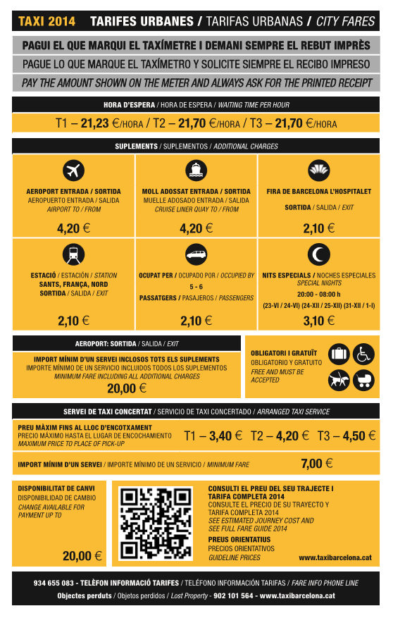 Barcelona Taxi Prices 2014