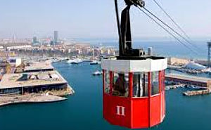 Pictures  Barcelona cable car