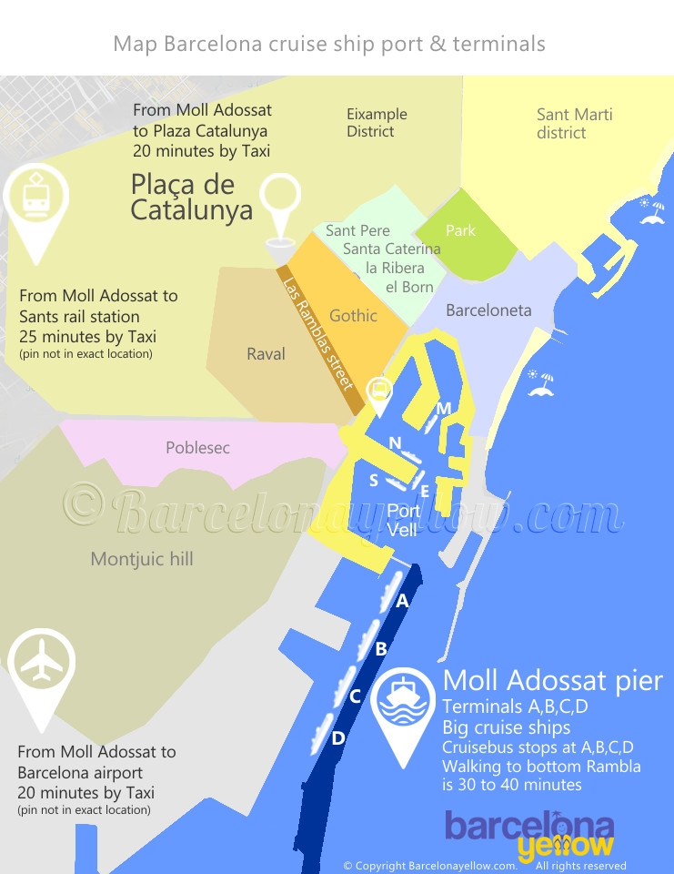 Map Barcelona cruise ship dock Moll Adossat pier