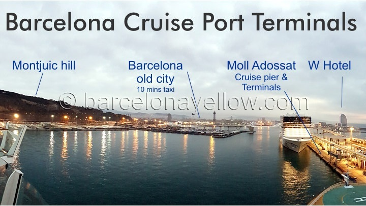 Hotels Near Barcelona Airport And Cruise Port
