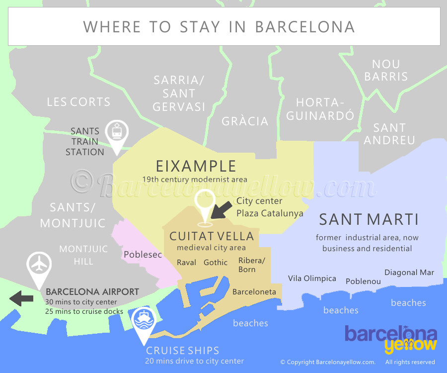 Barcelona In Spain Map.Barcelona 2019 Where To Stay In Barcelona 2019 Guide With Maps