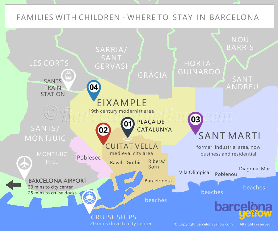 Family with children - Map best areas to stay Barcelona