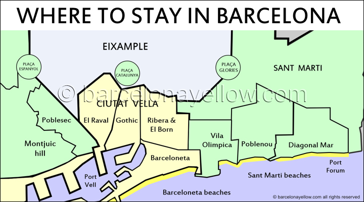 Map areas Barcelona