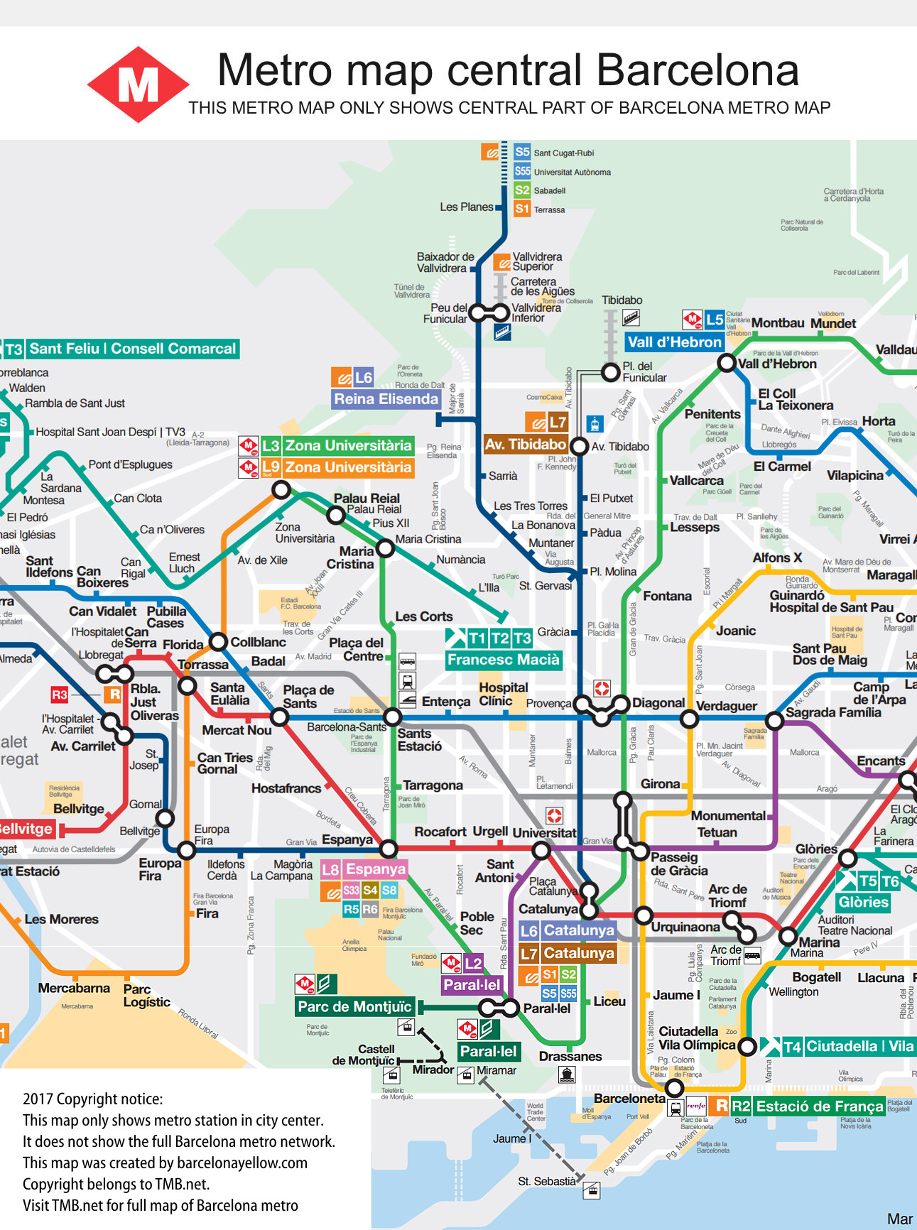 Subway Map Barcelona.Barcelona 2019 El Parc Del Forum Barcelona