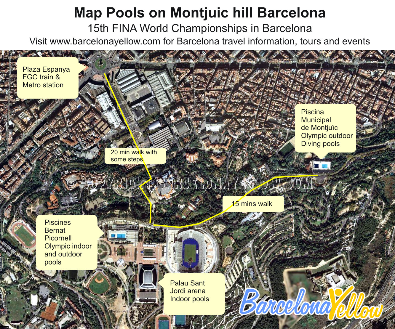map olympic pools on montjuic hill - Olympic Swimming Pool 2013
