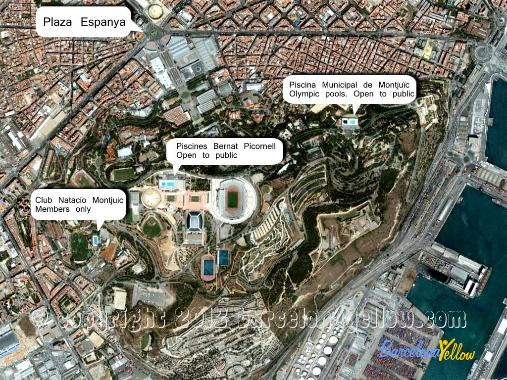 map montjuic swimming pools